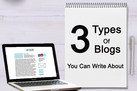 types of blogs you can write about